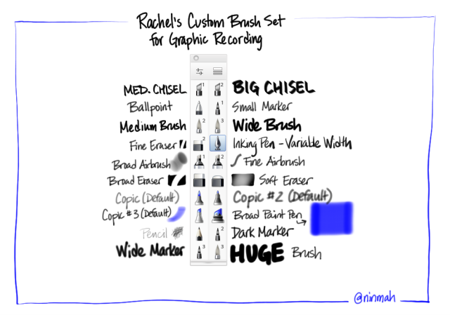 Illustration of Rachel's brush set