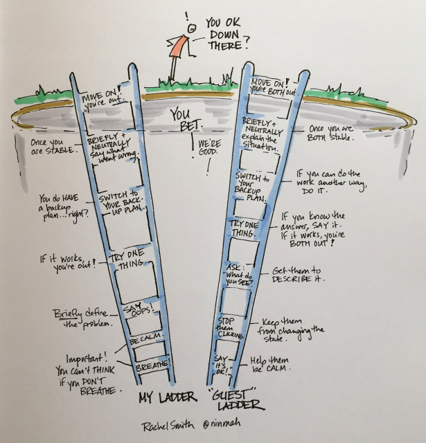 My ladders, now your ladders.